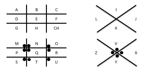 Image result for velký a malý polsky klic
